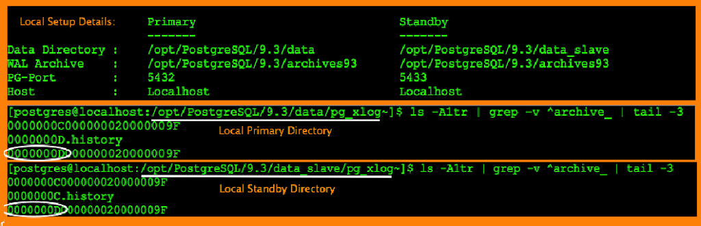 Implementing Switchover/Switchback in PostgreSQL 9.3.